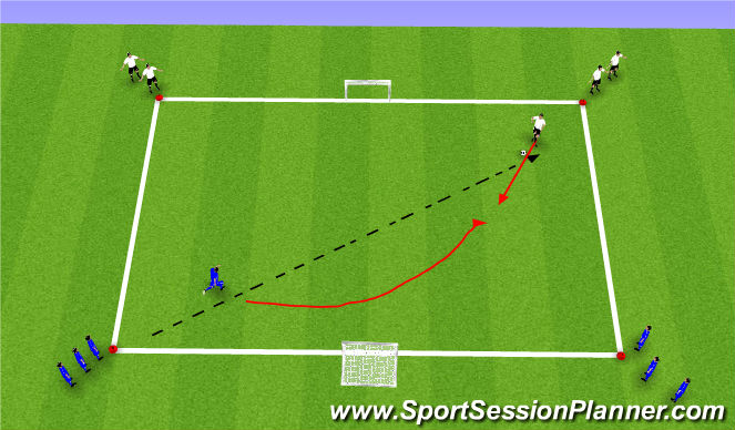 Football/Soccer Session Plan Drill (Colour): SI 1v1 Box