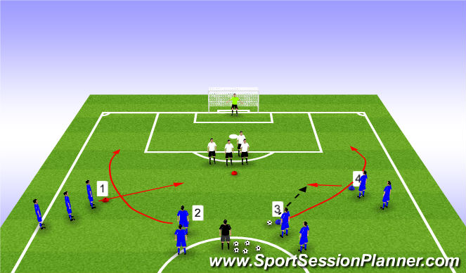 Football/Soccer Session Plan Drill (Colour): SIII Expanded Small sided Activity Functional 4v4