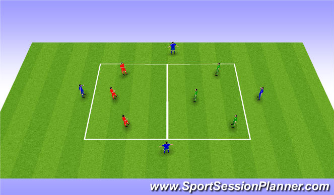 Football/Soccer Session Plan Drill (Colour): 3v3 possession 4 outside