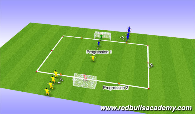 Football/Soccer Session Plan Drill (Colour): Transition Defense progression