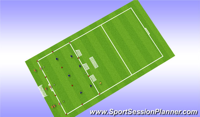 Football/Soccer Session Plan Drill (Colour): 1v2 defending