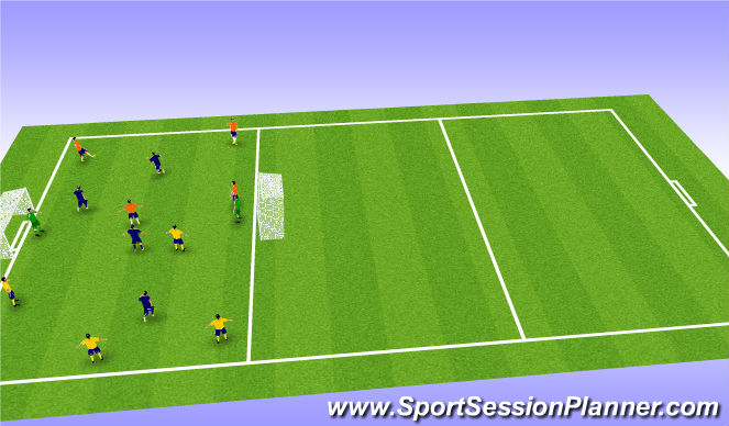 Football/Soccer Session Plan Drill (Colour): Group defending, organizing, pressing