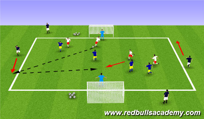 Football/Soccer Session Plan Drill (Colour): Extended Activity