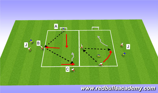Football/Soccer Session Plan Drill (Colour): Semi Opposed-Opposed