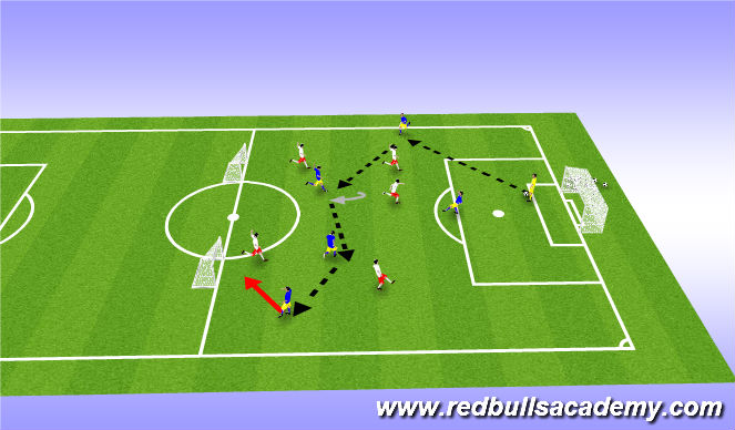 Football/Soccer Session Plan Drill (Colour): Games