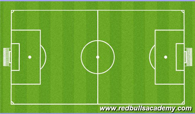 Football/Soccer Session Plan Drill (Colour): Game 6v6.