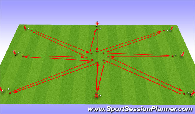 Football/Soccer Session Plan Drill (Colour): Union Jacks