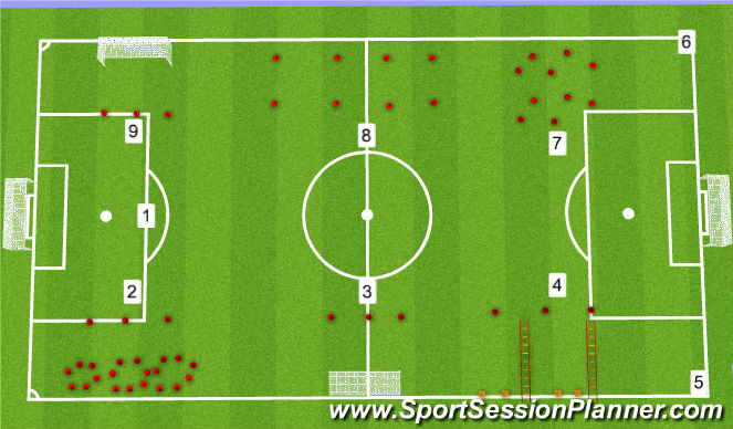 Football/Soccer Session Plan Drill (Colour): Arpignon