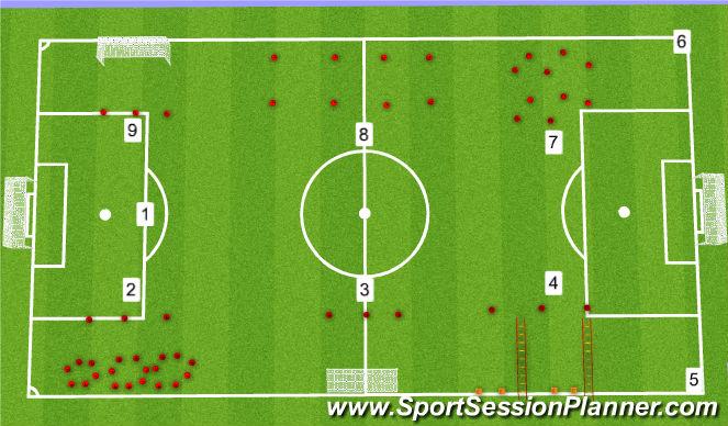 Football/Soccer Session Plan Drill (Colour): Arpignon