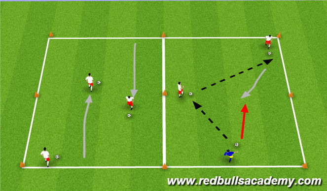 Football/Soccer Session Plan Drill (Colour): Technical / 1 vs 1
