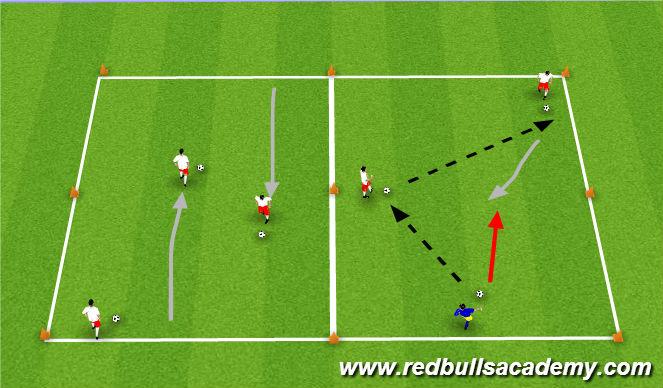 Football/Soccer Session Plan Drill (Colour): Technical / 1 vs 1