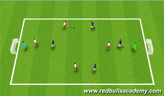 Football/Soccer Session Plan Drill (Colour): 5 vs 5 with GK