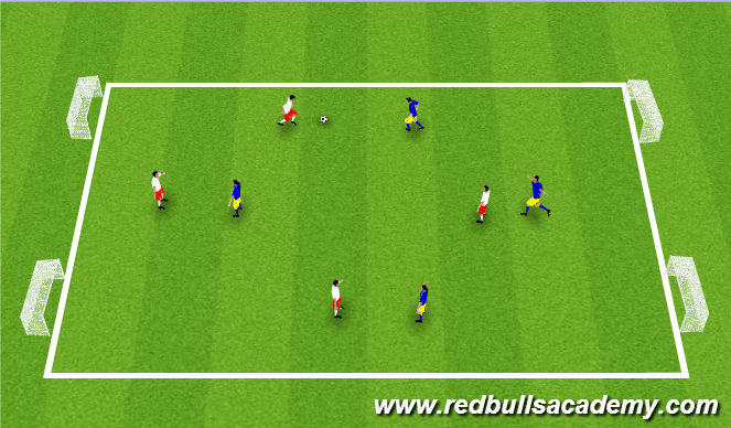Football/Soccer Session Plan Drill (Colour): 4 vs 4 to 4 goals