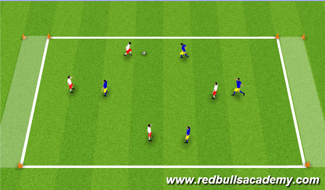 Football/Soccer Session Plan Drill (Colour): 4 vs 4 to end zone's