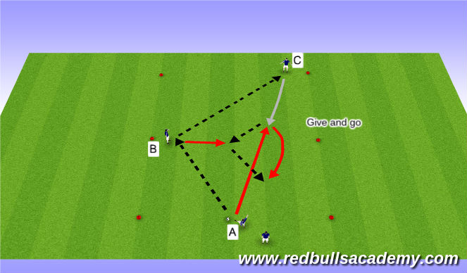 Football/Soccer Session Plan Drill (Colour): Techical repetitions