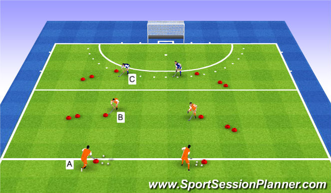 Hockey Session Plan Drill (Colour): outside passing/overlap/2v1