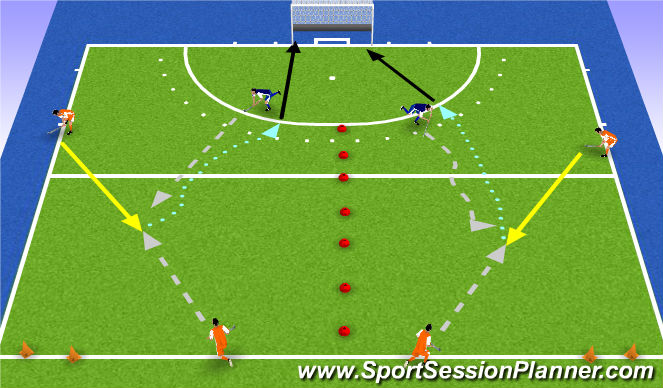Hockey Session Plan Drill (Colour): press 1v1