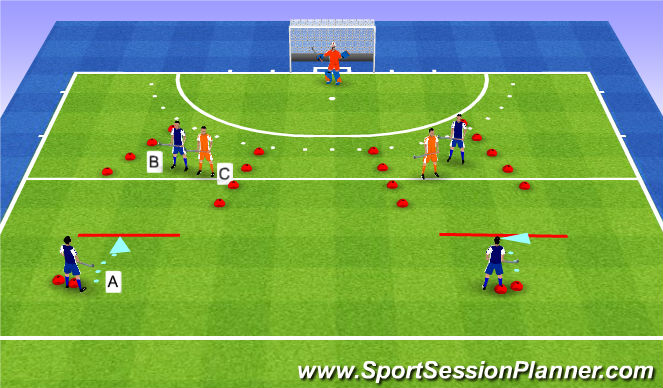 Hockey Session Plan Drill (Colour): 1V1 with pressure