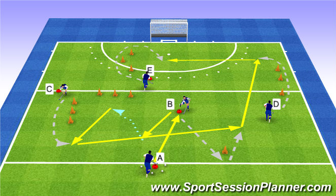 Hockey Session Plan Drill (Colour): outlet transfer