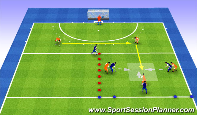 Hockey Session Plan Drill (Colour): Full press 5v4