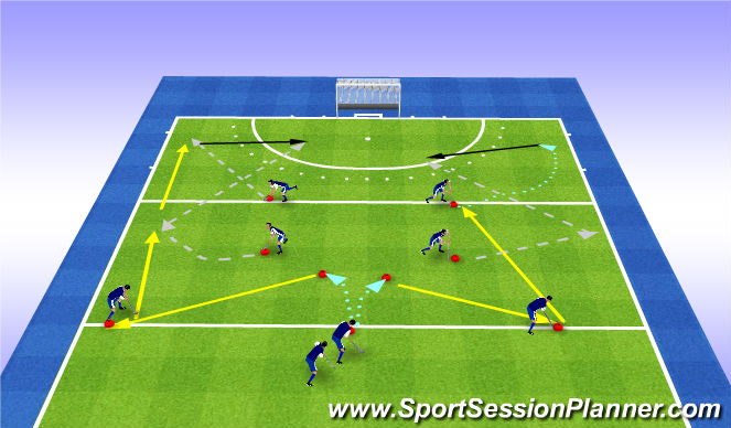 Hockey Session Plan Drill (Colour): lead run