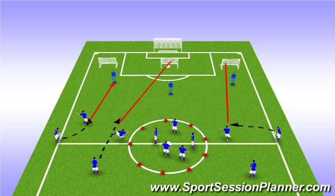 Football/Soccer Session Plan Drill (Colour): Varaible