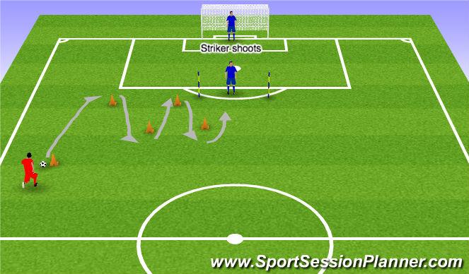 Football/Soccer Session Plan Drill (Colour): varaible