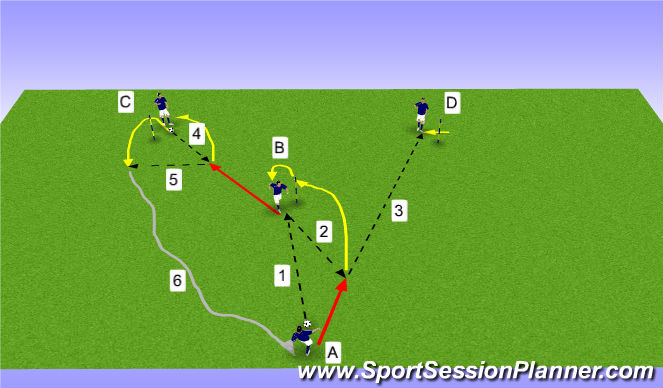 Football/Soccer Session Plan Drill (Colour): Y COMBINATION WITH 2 BALLS