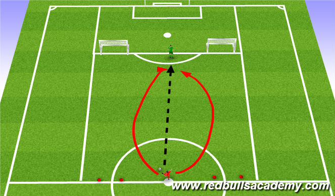Football/Soccer Session Plan Drill (Colour): Technical Opposed 1