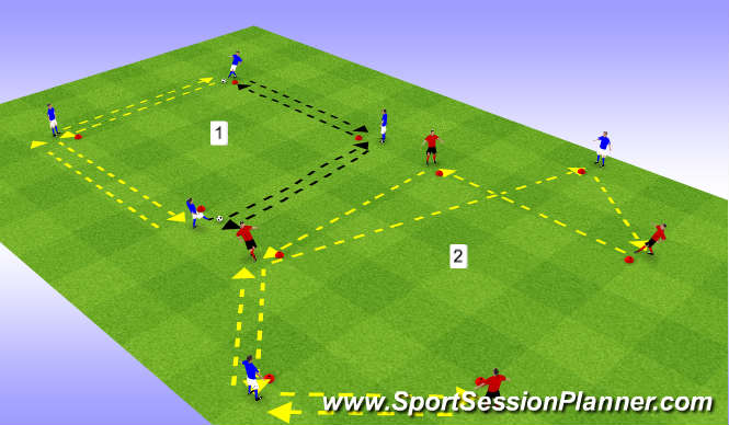 Football/Soccer Session Plan Drill (Colour): Warm Up & Passing Technique