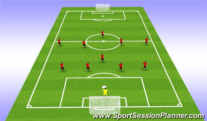 Football/Soccer Session Plan Drill (Colour): ARSENAL KEYS