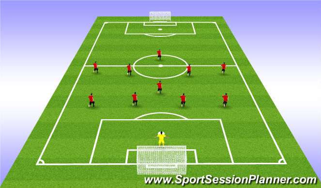 Football/Soccer Session Plan Drill (Colour): ARSENAL RESTARTS