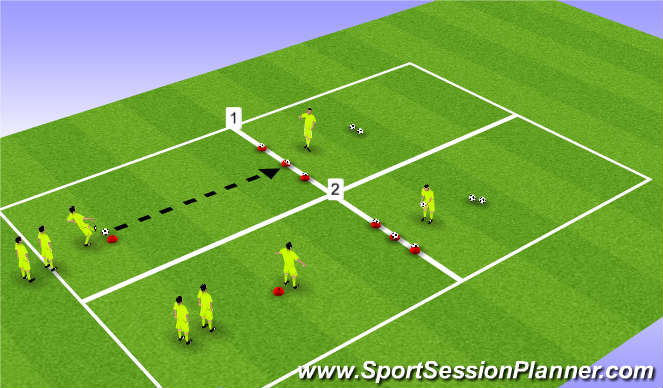 Football/Soccer Session Plan Drill (Colour): 'Bowling Alley'