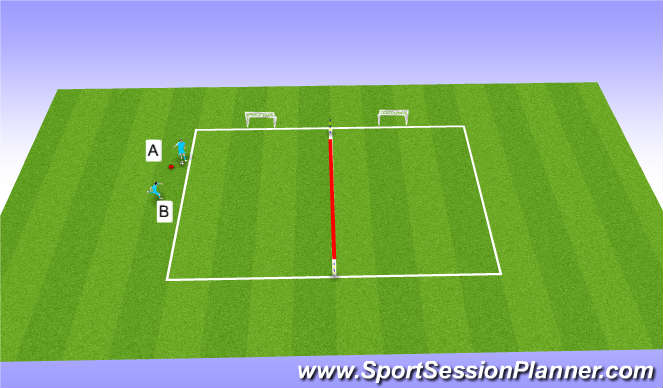 Football/Soccer Session Plan Drill (Colour): FAST FEET 1V1S