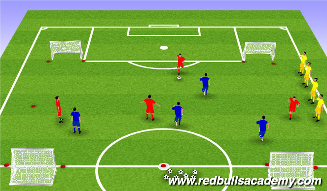 Football/Soccer Session Plan Drill (Colour): Game to 4 goals