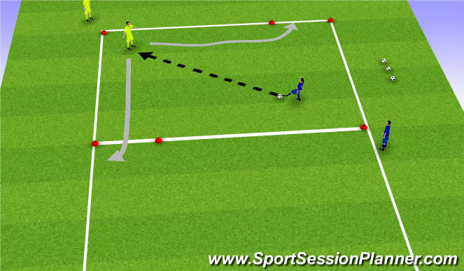 Football/Soccer Session Plan Drill (Colour): Gates Excercise