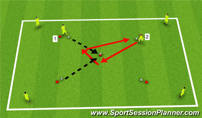 Football/Soccer Session Plan Drill (Colour): The 'Tower' Game