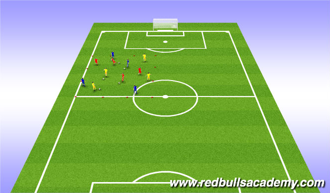 Football/Soccer Session Plan Drill (Colour): Passing: The color game.