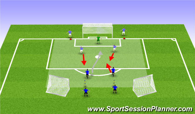 Football/Soccer Session Plan Drill (Colour): 2vs2+GKS