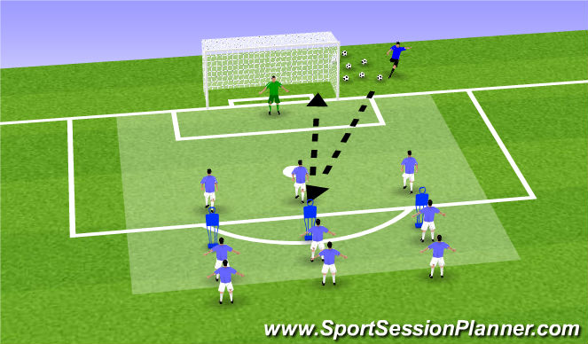Football/Soccer Session Plan Drill (Colour): Finishing Exercise