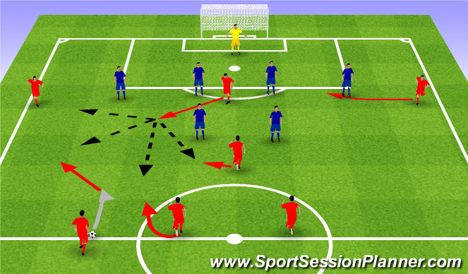 Football/Soccer Session Plan Drill (Colour): Build up play. Budowanie akcji.
