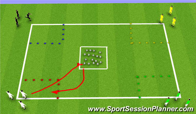 Football/Soccer Session Plan Drill (Colour): Hungry Hippos
