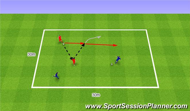 Football/Soccer Session Plan Drill (Colour): 1-2 leave. Podanie bez przyjęcia i zostawiamy piłkę.