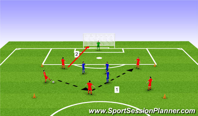 Football/Soccer Session Plan Drill (Colour): 5v3 Combination with scoring