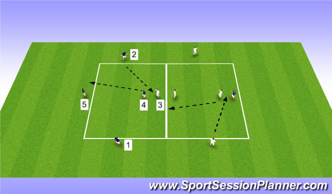 Football/Soccer Session Plan Drill (Colour): Defensive Heading Technical Practise