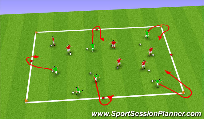 Football/Soccer Session Plan Drill (Colour): S.P 2