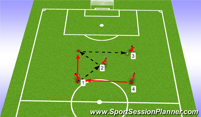Football/Soccer Session Plan Drill (Colour): Wall Passing