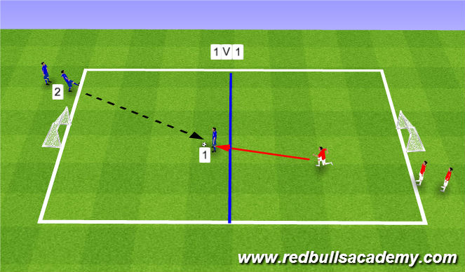 Football/Soccer Session Plan Drill (Colour): Main theme (1v1)