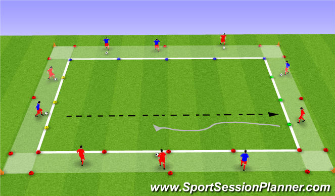 Football/Soccer Session Plan Drill (Colour): Station 2 - 1v1 Skill