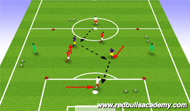 Football/Soccer Session Plan Drill (Colour): extended warm up
